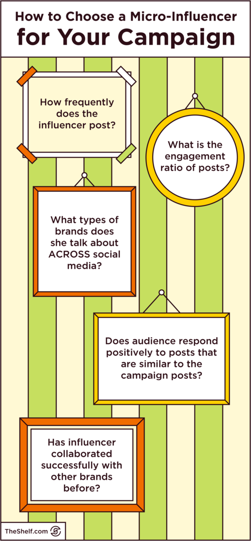 An infographic image on Choosing the right influencer for your campaign.